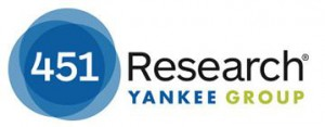 YANKEE_GROUP
